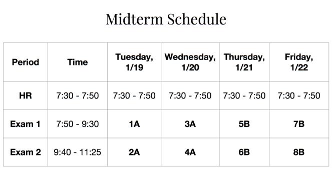 MidtermSchedule1-19-22