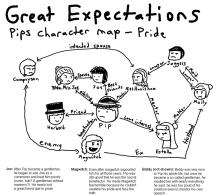 spoiler_alert__pip__s_character_map_by_bigbrain446-d5673l4