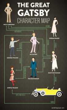 the-great-gatsby-character-map_514d045268c55_w1500